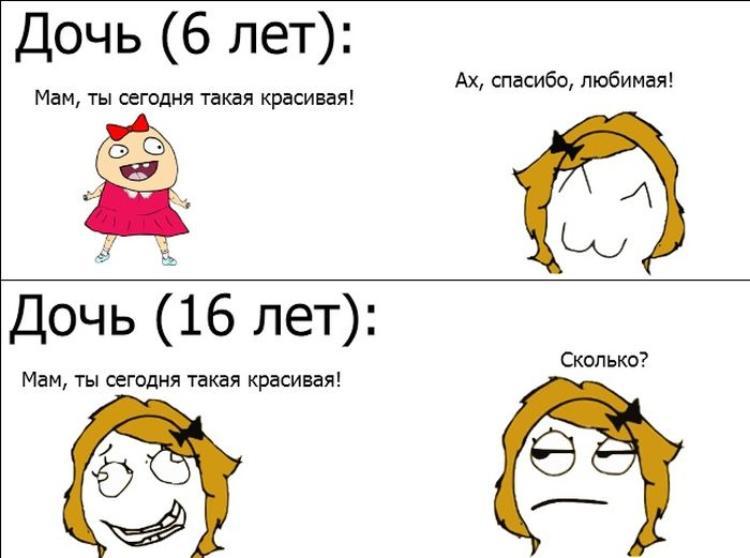 Анекдоты Про Подростков