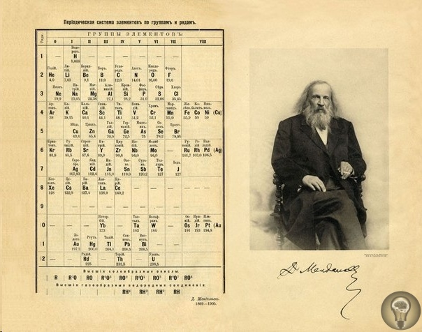 ЗАЧЕМ СКРЫЛИ ЭФИР ИЗ ТАБЛИЦЫ МЕНДЕЛЕЕВА Мало тех, кто знает, что Д. И. Менделеев был одним из последних всемирно известных русских учёных конца 19-го века, кто отстаивал в мировой науке идею