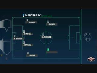 Monterrey vs pachuca resumen goles liga mx 2019
