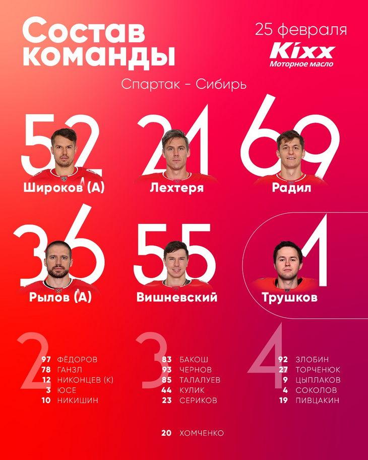 Состав «Спартака» на матч чемпионата КХЛ с «Сибирью»