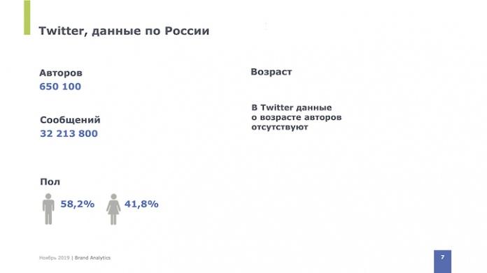 Вконтакте остается самой популярной соц.сетью в России, изображение №4
