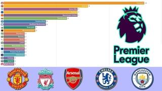 Все победители чемпионата Англии по футболу 1889-2019. Футбольные рейтинги