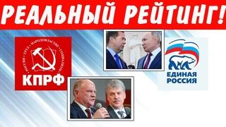 Реальный рейтинг «Единой России» и КПРФ перед выборами-2021. Соц опрос 2021