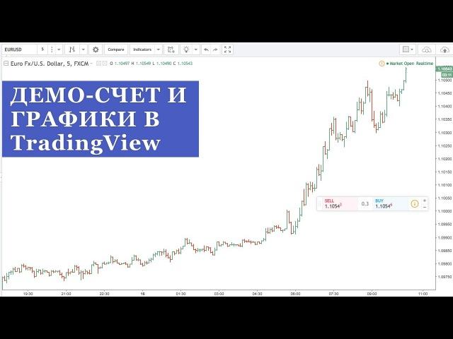 Настройка TradingView на Русском Графики и Демо Счет