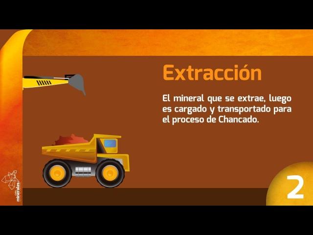 Expo minerales 2013 Sistemas de extracción El cobre y sus procesos