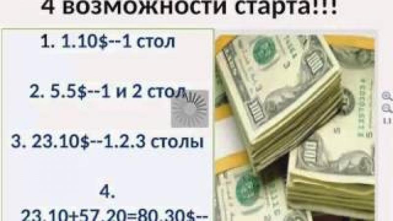 ЛЕГКО ГАРАНТ презентация от 10 03 2016года