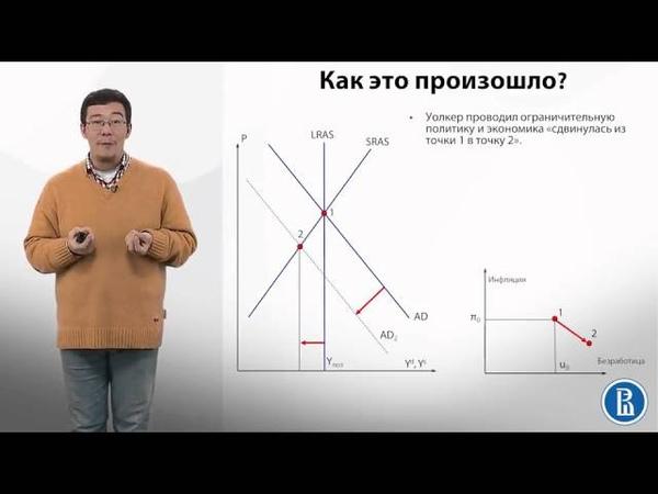 10.3 Почему монетарная политика может быть неэффективной ч.2