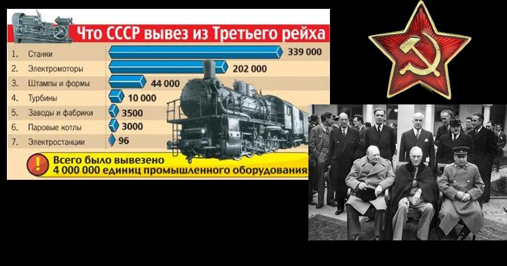 Репарации СССР