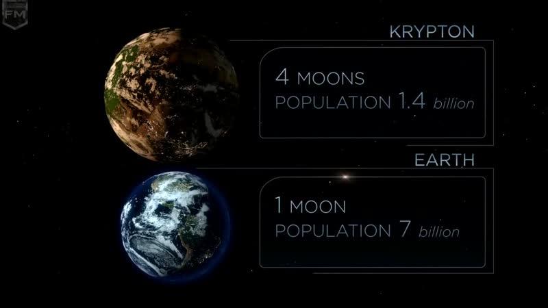 Planet Krypton Man of Steel Special Features (Планета Криптон - Человек из стали)