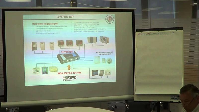 004 Передача данных в систему АСУ ТП