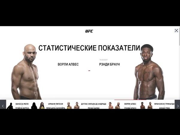 Прогноз и аналитика MMABets UFC on ESPN 22: Алвес-Браун, Андраде-Барао. Выпуск №173. Часть 2/6