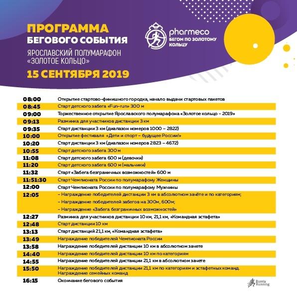 Программа Ярославского полумарафона 2019