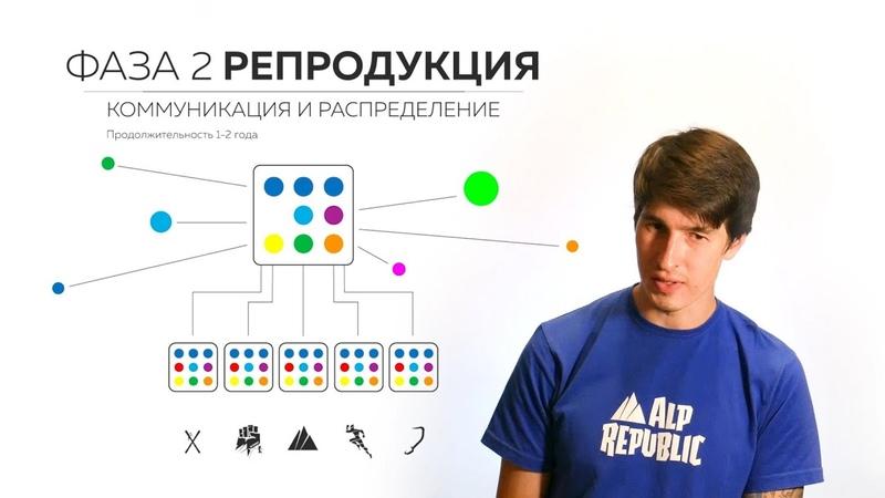 Alp Republic Искандер Минибаев Проект альпинистского сообщества