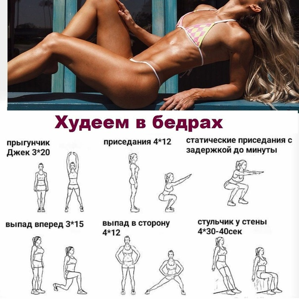 Упражнения На Бедра Похудения.