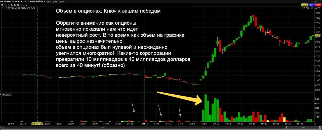 Как стать миллионером в опционах! Начните печатать деньги, изображение №4