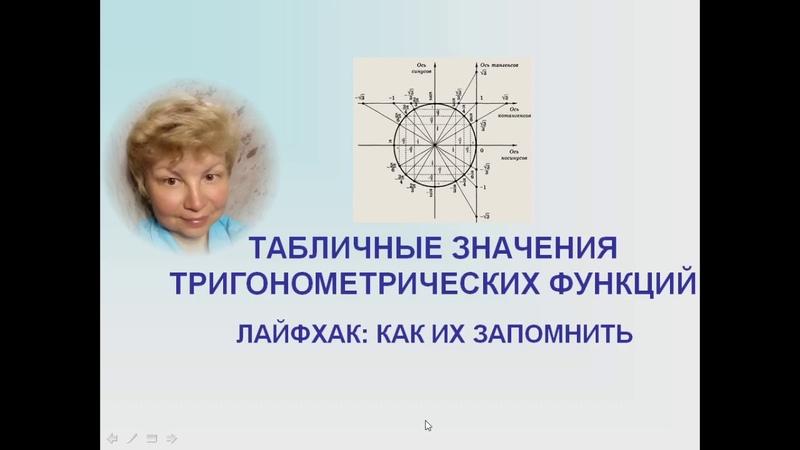 Значения тригонометрических функций синуса и косинуса тангенса и котангенса