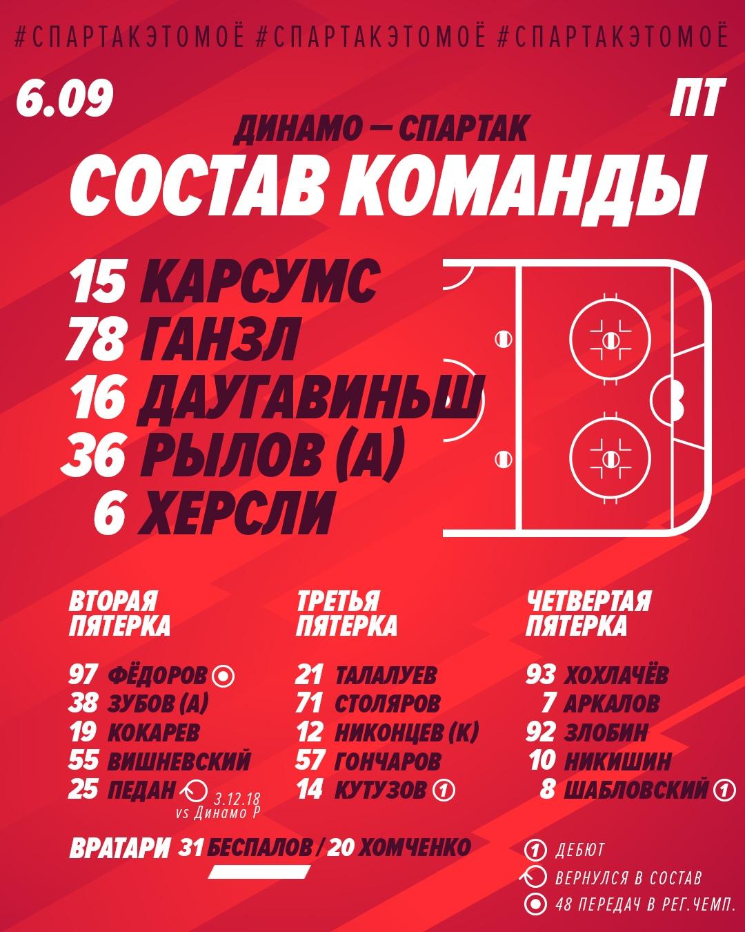 Состав «Спартака» на матч с «Динамо»