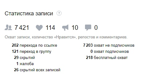 Статистика записи