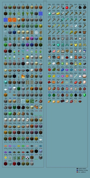список всех предметов майнкрафт #4