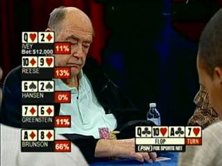 Poker Superstars Invitational Tournament. Season1. Episode 3