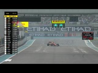 Квалификация Грaн-пpи Абу-Даби 2019 - Highlights