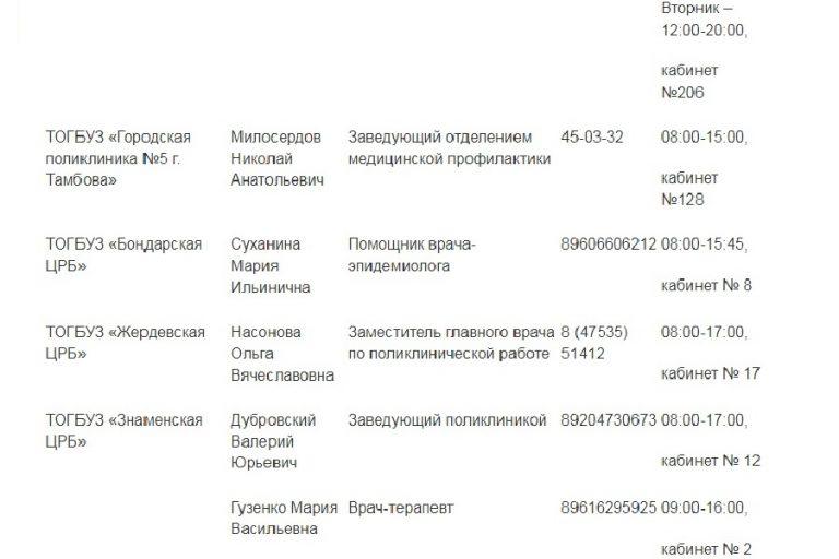 Опубликованы телефоны для записи на прививку от коронавируса в Тамбовской области