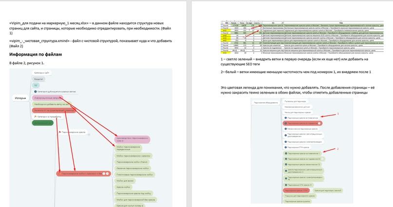 Инструкция для контент-менеджера для создания или редактирования страниц