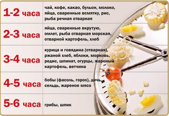 Можно ли яйца на диете вечером