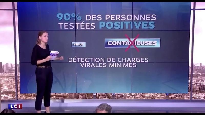 90 des personnes testées positives en fait NE SONT PAS CONTAGIEUSES Lire larticle